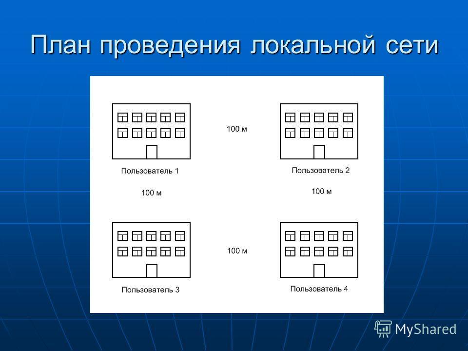 План проведения локальной сети