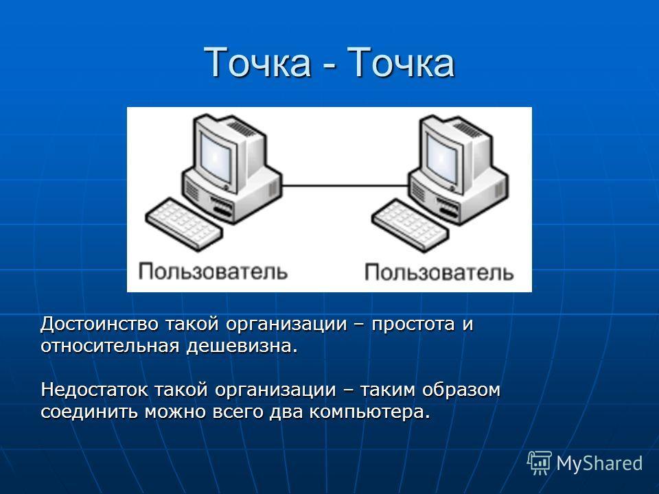 Точка - Точка Достоинство такой организации – простота и относительная дешевизна. Недостаток такой организации – таким образом соединить можно всего два компьютера.