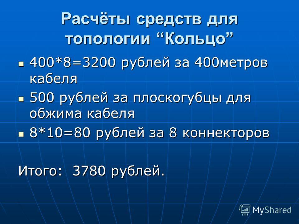 Расчёты средств для топологии Кольцо 400*8=3200 рублей за 400метров кабеля 400*8=3200 рублей за 400метров кабеля 500 рублей за плоскогубцы для обжима кабеля 500 рублей за плоскогубцы для обжима кабеля 8*10=80 рублей за 8 коннекторов 8*10=80 рублей за
