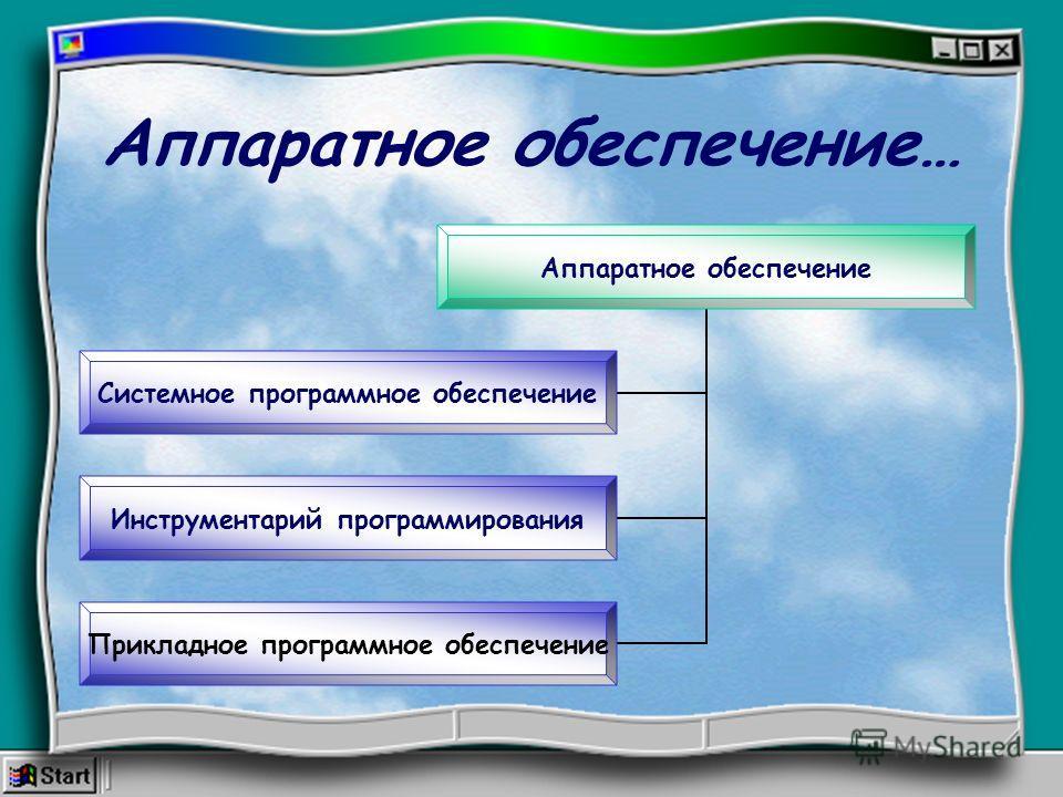 Аппаратное обеспечение… Аппаратное обеспечение Системное программное обеспечение Инструментарий программирования Прикладное программное обеспечение