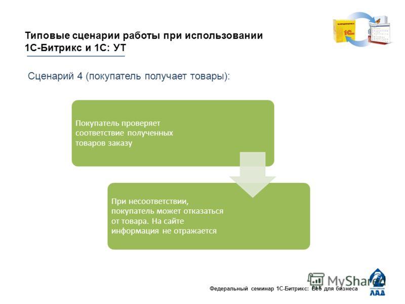 Типовые сценарии работы при использовании 1С-Битрикс и 1С: УТ Сценарий 4 (покупатель получает товары): Федеральный семинар 1С-Битрикс: Веб для бизнеса Покупатель проверяет соответствие полученных товаров заказу При несоответствии, покупатель может от