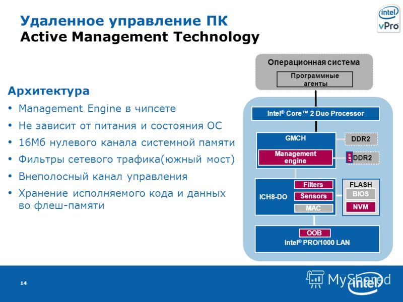 14 Удаленное управление ПК Active Management Technology DDR2 FLASH NVM BIOS GMCH ICH8-DO Sensors Filters MAC Операционная система Программные агенты Intel ® Core 2 Duo Processor DDR2 Management engine Intel ® PRO/1000 LAN AMT OOB Архитектура Manageme