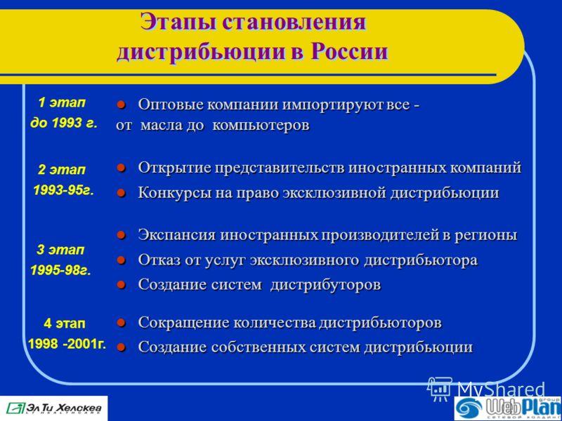 Цель презентации Дистрибьюторская компания «Эл Ти Хелскеа» демонстрирует свои возможности и перспективы по продвижению Ваших товаров на российские рынки и приглашает к взаимовыгодному сотрудничеству