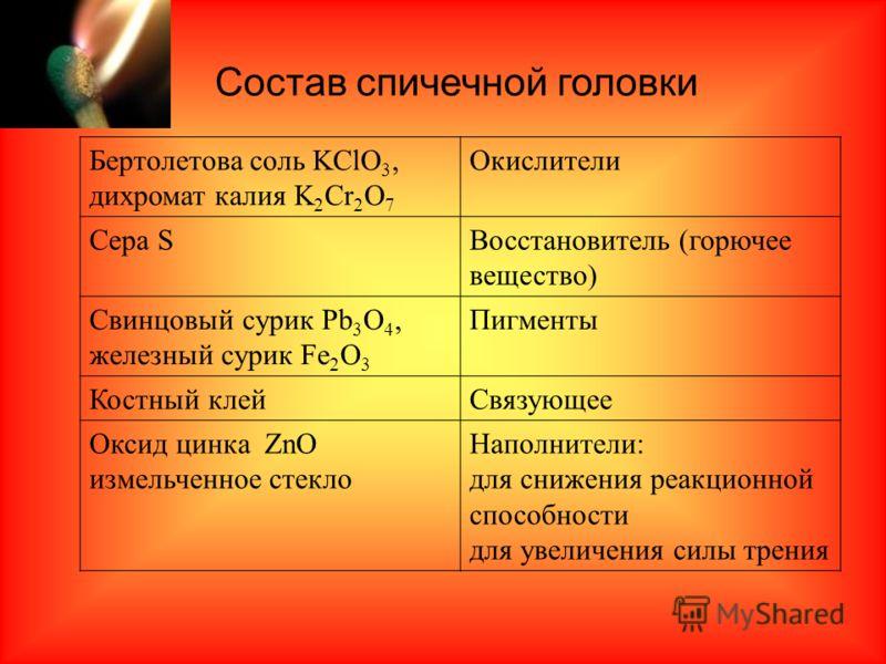 Состав спичечной головки Бертолетова соль KClO 3, дихромат калия K 2 Cr 2 O 7 Окислители Сера SВосстановитель (горючее вещество) Свинцовый сурик Pb 3 O 4, железный сурик Fe 2 O 3 Пигменты Костный клейСвязующее Оксид цинка ZnO измельченное стекло Напо