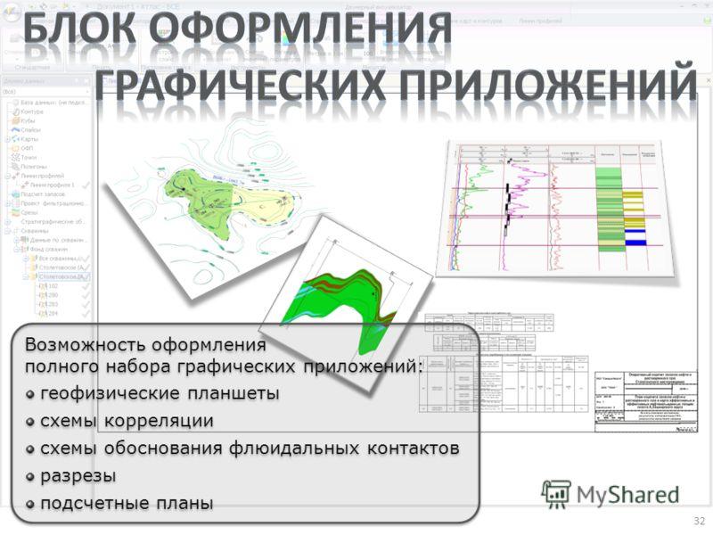 Возможность оформления полного набора графических приложений: геофизические планшеты схемы корреляции схемы обоснования флюидальных контактов разрезы подсчетные планы Возможность оформления полного набора графических приложений: геофизические планшет