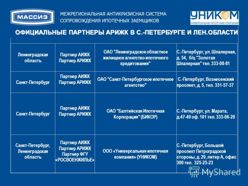 Ленинградская область Партнер АИЖК Партнер АРИЖК ОАО