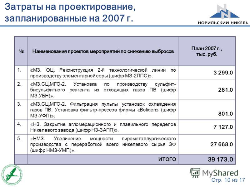 Стр. 10 из 17 Затраты на проектирование, запланированные на 2007 г. Наименования проектов мероприятий по снижению выбросов План 2007 г., тыс. руб. 1.«МЗ. ОЦ. Реконструкция 2-й технологической линии по производству элементарной серы (шифр МЗ-2ЛПС)». 3