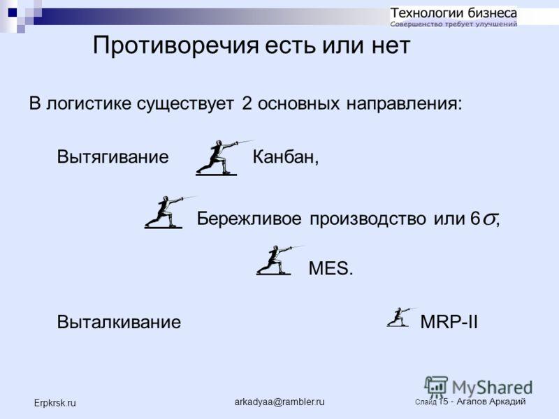 arkadyaa@rambler.ru Слайд 15 - Агапов Аркадий Erpkrsk.ru Противоречия есть или нет В логистике существует 2 основных направления: ВытягиваниеКанбан, Бережливое производство или 6, MES. ВыталкиваниеMRP-II