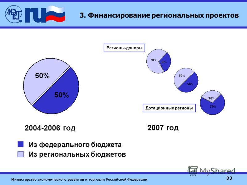 Министерство экономического развития и торговли Российской Федерации 22 Из региональных бюджетов 2004-2006 год Из федерального бюджета 2007 год Дотационные регионы Регионы-доноры 3. Финансирование региональных проектов