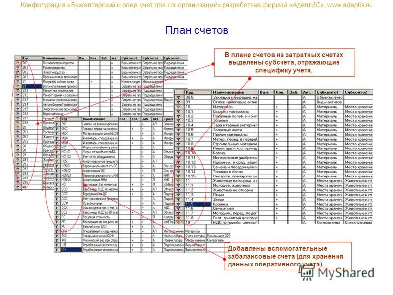 План счетов Добавлены вспомогательные забалансовые счета (для хранения данных оперативного учета). Конфигурация «Бухгалтерский и опер. учет для с/х организаций» разработана фирмой «АдептИС», www.adeptis.ru В плане счетов на затратных счетах выделены