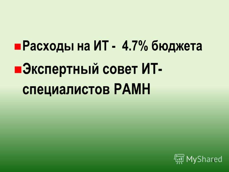 Расходы на ИТ - 4.7% бюджета Экспертный совет ИТ- специалистов РАМН 18