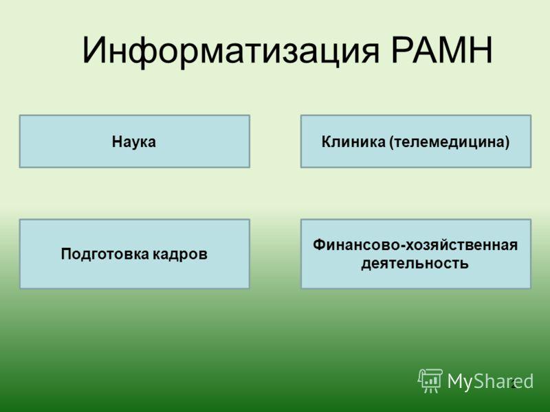 2 Информатизация РАМН НаукаКлиника (телемедицина) Подготовка кадров Финансово-хозяйственная деятельность