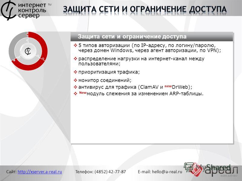 Сайт: http://xserver.a-real.ru Телефон: (4852) 42-77-87 E-mail: hello@a-real.ruhttp://xserver.a-real.ru ТМ Защита сети и ограничение доступа антивирус для трафика (ClamAV и new DrWeb); 5 типов авторизации (по IP-адресу, по логину/паролю, через домен