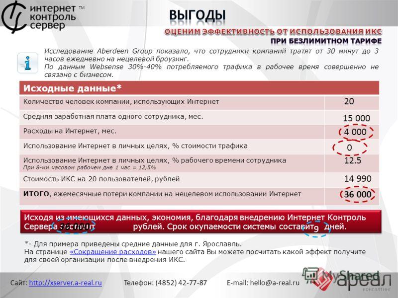 Сайт: http://xserver.a-real.ru Телефон: (4852) 42-77-87 E-mail: hello@a-real.ruhttp://xserver.a-real.ru Исследование Aberdeen Group показало, что сотрудники компаний тратят от 30 минут до 3 часов ежедневно на нецелевой броузинг. По данным Websense 30