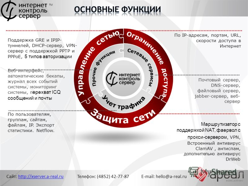 Сайт: http://xserver.a-real.ru Телефон: (4852) 42-77-87 E-mail: hello@a-real.ruhttp://xserver.a-real.ru ТМ По IP-адресам, портам, URL, скорости доступа в Интернет Поддержка GRE и IPIP- т у ннелей, DHCP-сервер, VPN- сервер с поддержкой PPTP и PPPoE, 5