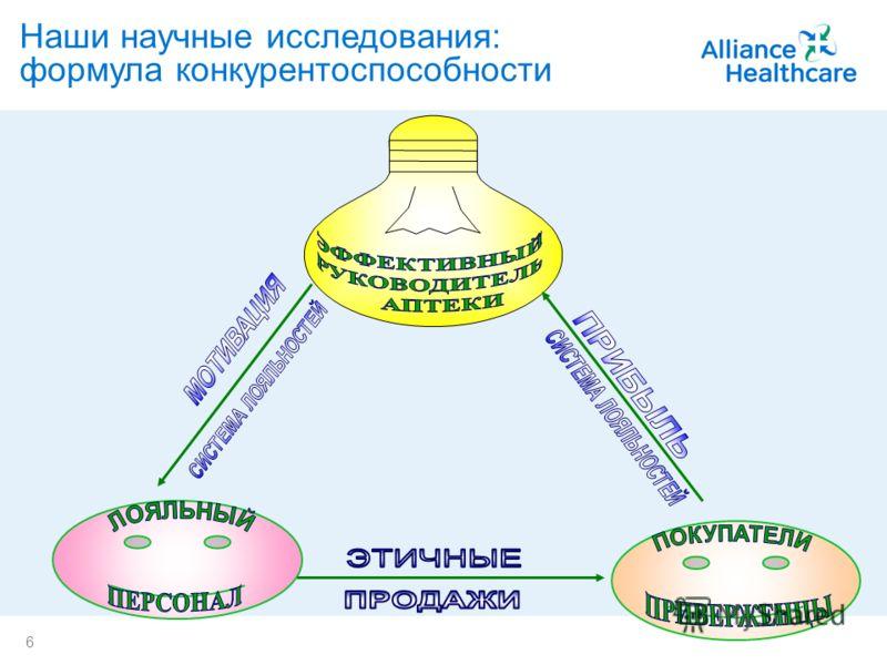 6A member of Alliance Boots Наши научные исследования: формула конкурентоспособности