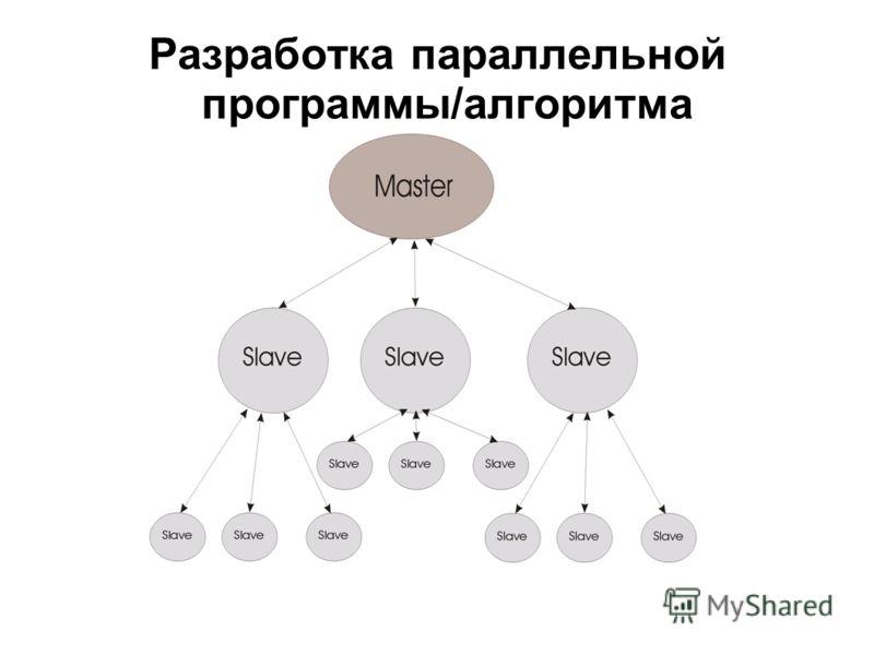 Разработка параллельной программы/алгоритма