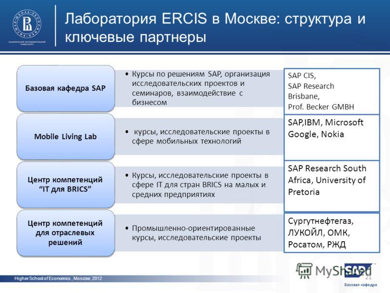Базовая кафедра Higher School of Economics, Moscow, 2012 Лаборатория ERCIS в Москве: структура и ключевые партнеры 21 Курсы по решениям SAP, организация исследовательских проектов и семинаров, взаимодействие с бизнесом Базовая кафедра SAP курсы, иссл
