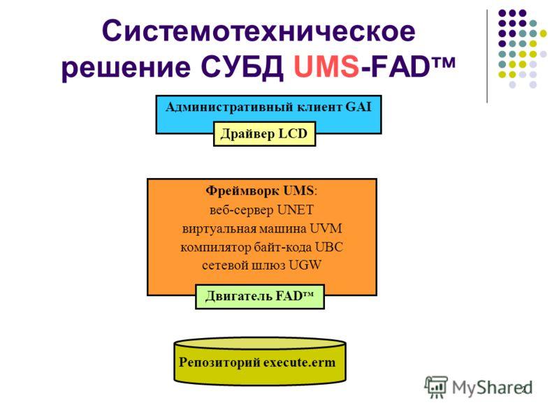 2 Системотехническое решение СУБД UMS-FAD тм Административный клиент GAI Фреймворк UMS: веб-сервер UNET виртуальная машина UVM компилятор байт-кода UBC сетевой шлюз UGW Двигатель FAD тм Драйвер LCD Репозиторий execute.erm