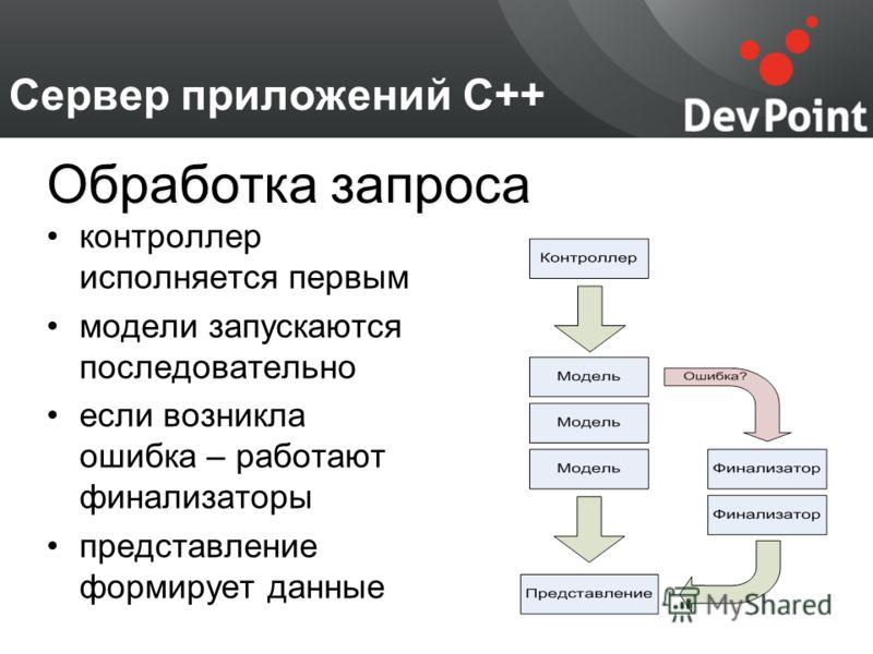 Сервер приложений С++ контроллер исполняется первым модели запускаются последовательно если возникла ошибка – работают финализаторы представление формирует данные Обработка запроса