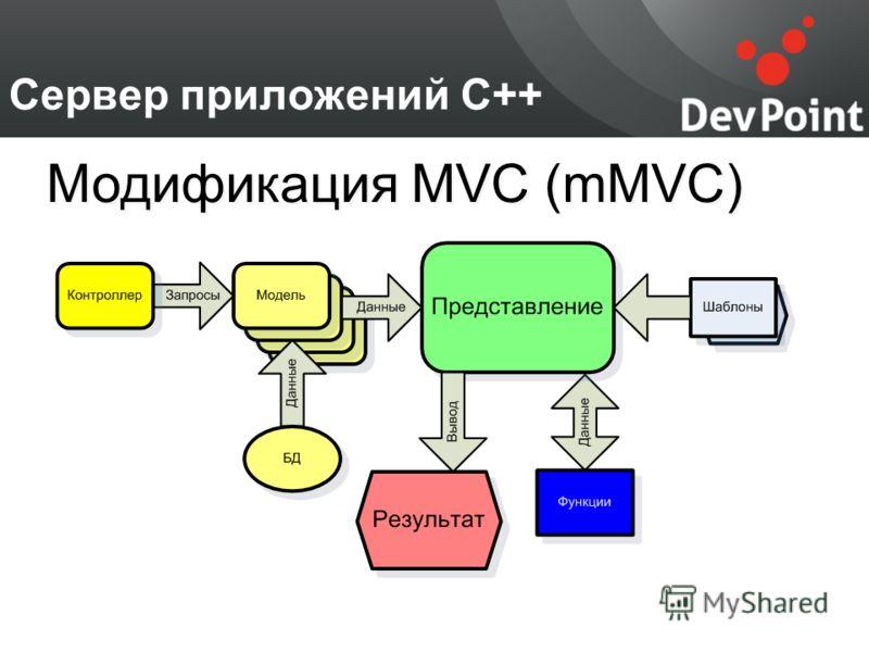 Сервер приложений С++ Модификация MVC (mMVC)