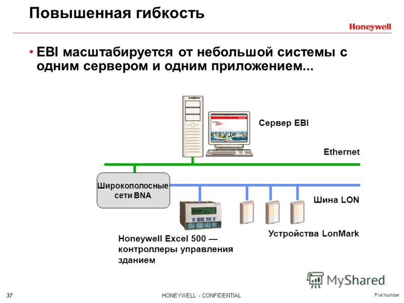 37HONEYWELL - CONFIDENTIAL File Number Повышенная гибкость EBI масштабируется от небольшой системы с одним сервером и одним приложением... Ethernet Шина LON Honeywell Excel 500 контроллеры управления зданием Устройства LonMark Сервер EBI Широкополосн