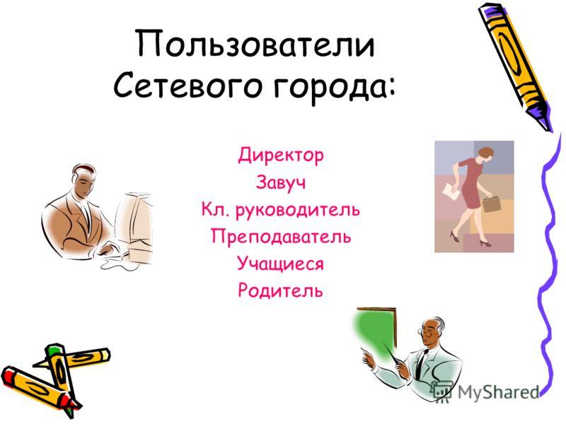 Пользователи Сетевого города: Директор Завуч Кл. руководитель Преподаватель Учащиеся Родитель