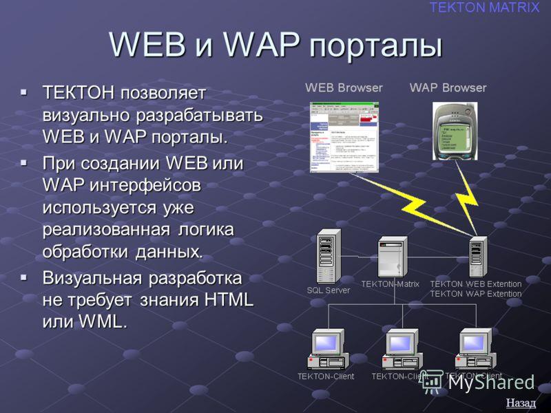 WEB и WAP порталы ТЕКТОН позволяет визуально разрабатывать WEB и WAP порталы. ТЕКТОН позволяет визуально разрабатывать WEB и WAP порталы. При создании WEB или WAP интерфейсов используется уже реализованная логика обработки данных. При создании WEB ил