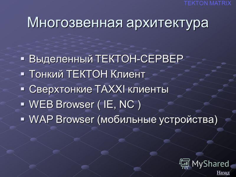 Многозвенная архитектура Выделенный ТЕКТОН-СЕРВЕР Выделенный ТЕКТОН-СЕРВЕР Тонкий ТЕКТОН Клиент Тонкий ТЕКТОН Клиент Сверхтонкие TAXXI клиенты Сверхтонкие TAXXI клиенты WEB Browser ( IE, NC ) WEB Browser ( IE, NC ) WAP Browser (мобильные устройства)