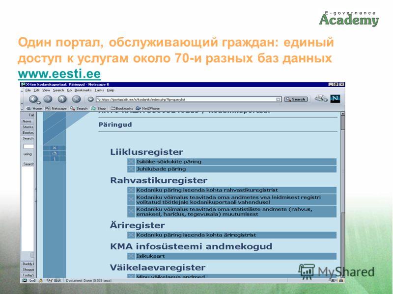 Один портал, обслуживающий граждан: единый доступ к услугам около 70-и разных баз данных www.eesti.ee www.eesti.ee