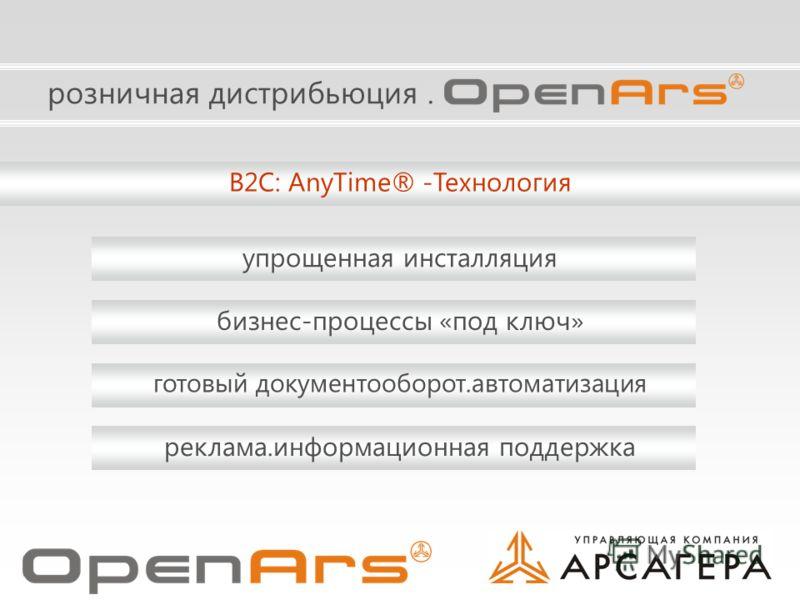 розничная дистрибьюция. B2C: АnyТime® -Технология упрощенная инсталляция бизнес-процессы «под ключ» готовый документооборот.автоматизация реклама.информационная поддержка
