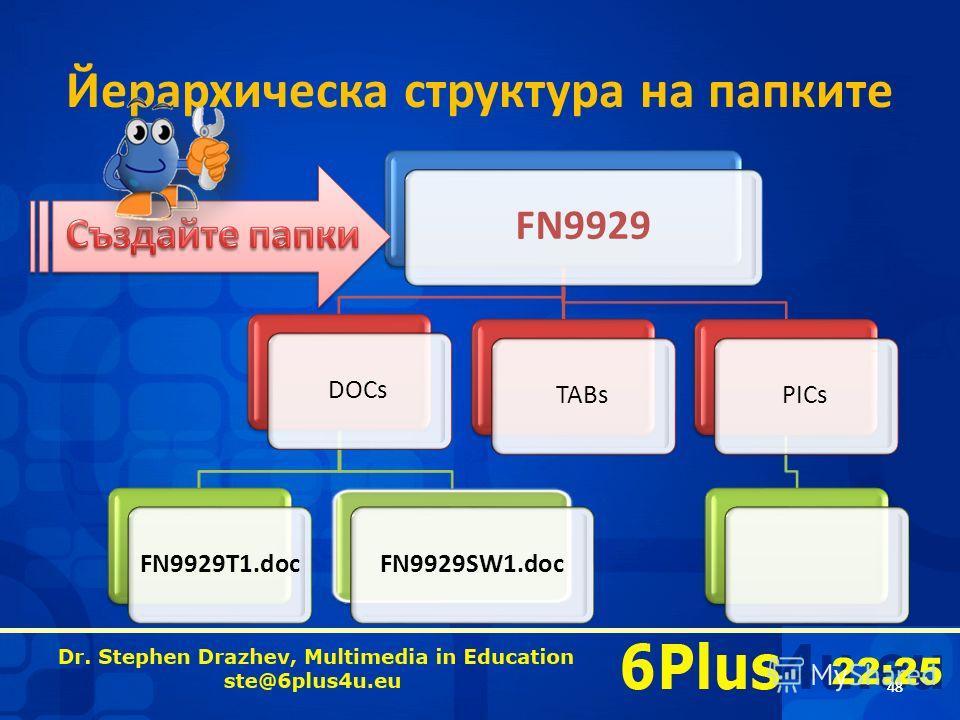 22:25 48 Йерархическа структура на папките 48 FN9929 DOCsFN9929T1.docFN9929SW1.docTABsPICs