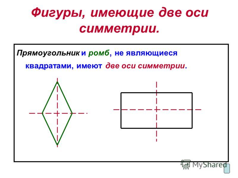 Фигуры, имеющие две оси симметрии. Прямоугольник и ромб, не являющиеся квадратами, имеют две оси симметрии.