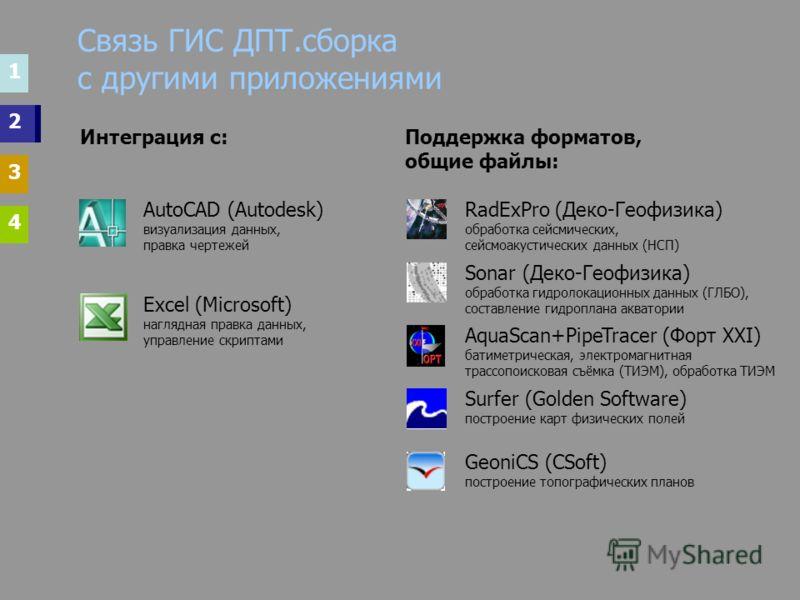 Связь ГИС ДПТ.сборка с другими приложениями Интеграция с:Поддержка форматов, общие файлы: AutoCAD (Autodesk) визуализация данных, правка чертежей Excel (Microsoft) наглядная правка данных, управление скриптами AquaScan+PipeTracer (Форт XXI) батиметри