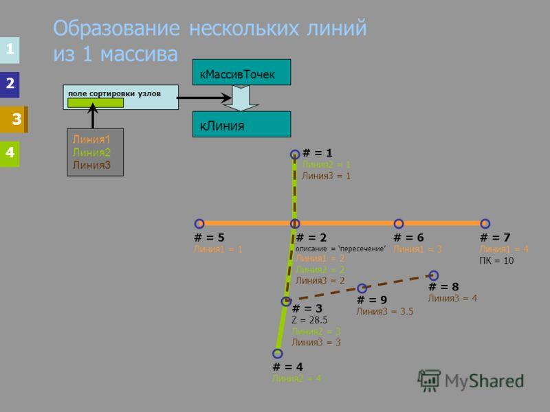 Образование нескольких линий из 1 массива # = 5 Линия1 = 1 # = 2 описание = пересечение Линия1 = 2 Линия2 = 2 Линия3 = 2 # = 1 Линия2 = 1 Линия3 = 1 # = 3 Z = 28.5 Линия2 = 3 Линия3 = 3 # = 6 Линия1 = 3 # = 7 Линия1 = 4 ПК = 10 # = 8 Линия3 = 4 # = 4