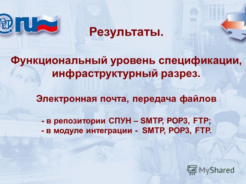 Результаты. Функциональный уровень спецификации, инфраструктурный разрез. Электронная почта, передача файлов - в репозитории СПУН – SMTP, POP3, FTP; - в модуле интеграции - SMTP, POP3, FTP.