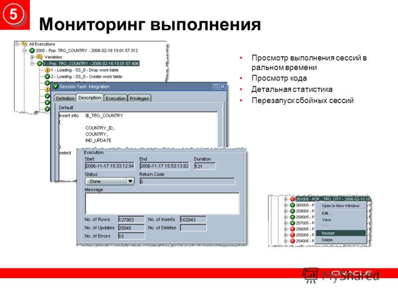 Просмотр выполнения сессий в ральном времени Просмотр кода Детальная статистика Перезапуск сбойных сессий 5 5 Мониторинг выполнения