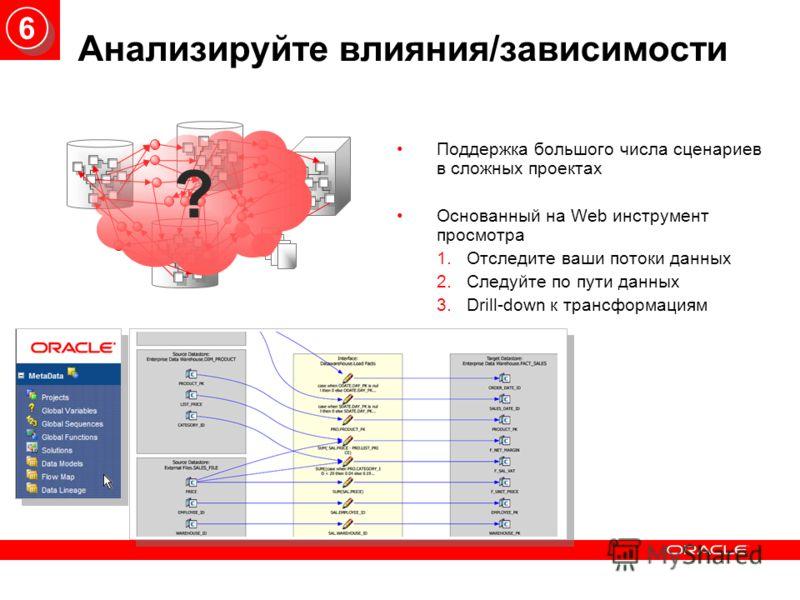 Анализируйте влияния/зависимости Поддержка большого числа сценариев в сложных проектах Основанный на Web инструмент просмотра 1.Отследите ваши потоки данных 2.Следуйте по пути данных 3.Drill-down к трансформациям ? 6 6