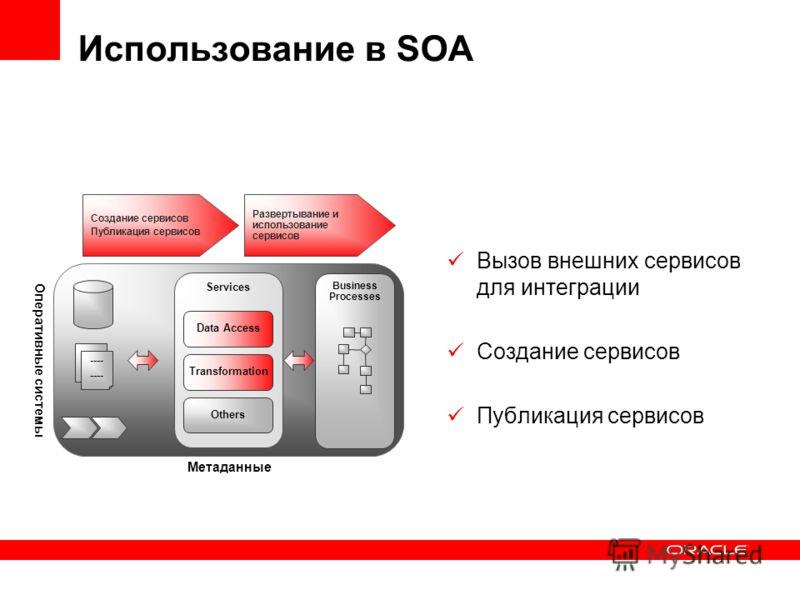 Использование в SOA Вызов внешних сервисов для интеграции Создание сервисов Публикация сервисов Services Data Access Transformation Others ---- Оперативные системы Метаданные Создание сервисов Публикация сервисов Развертывание и использование сервисо
