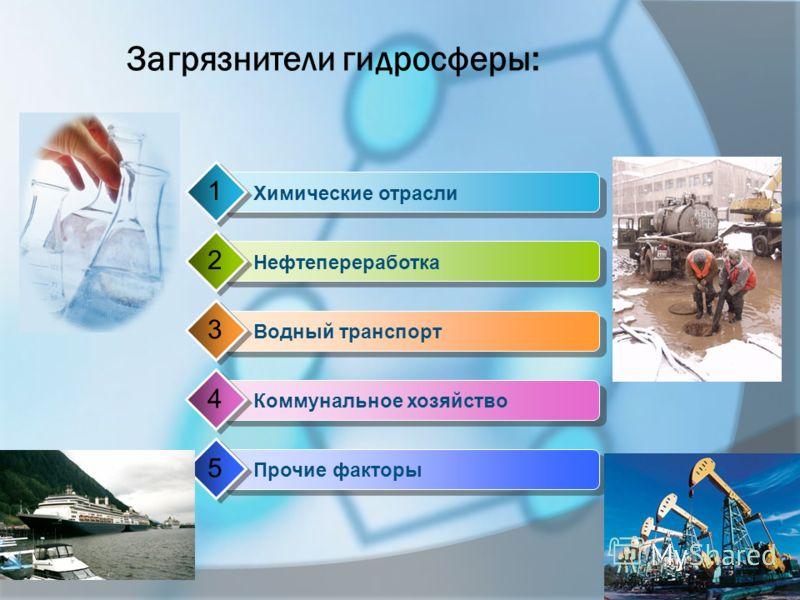 Загрязнители гидросферы: Нефтепереработка 2 Водный транспорт 3 Коммунальное хозяйство 4 Прочие факторы 5 Химические отрасли 1