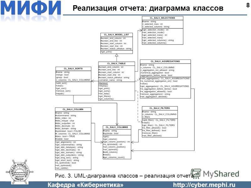 Кафедра «Кибернетика»http://cyber.mephi.ru Реализация отчета: диаграмма классов 8 Рис. 3. UML-диаграмма классов – реализация отчета