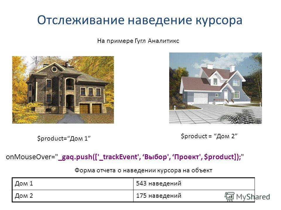 Отслеживание наведение курсора $product=Дом 1 $product = Дом 2 onMouseOver=_gaq.push(['_trackEvent', Выбор', Проект', $product]); Дом 1543 наведений Дом 2175 наведений На примере Гугл Аналитикс Форма отчета о наведении курсора на объект