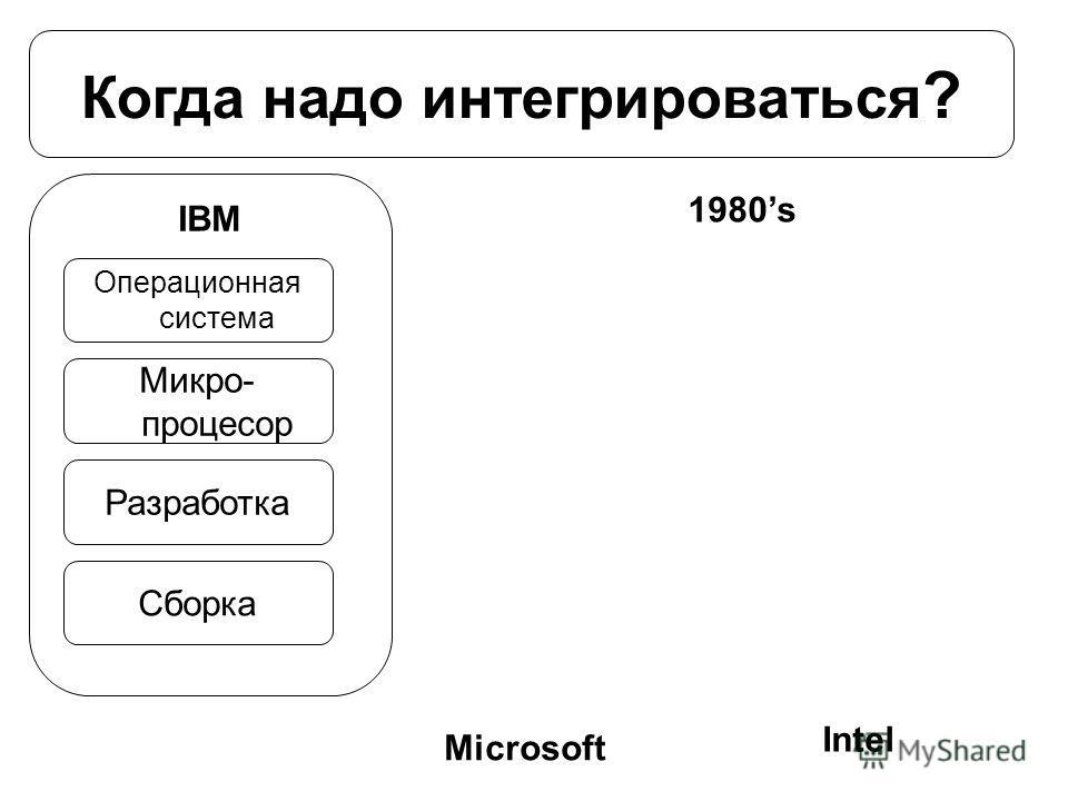 Когда надо интегрироваться ? IBM 1980s Операционная система Микро- процесор Сборка Разработка Intel Microsoft