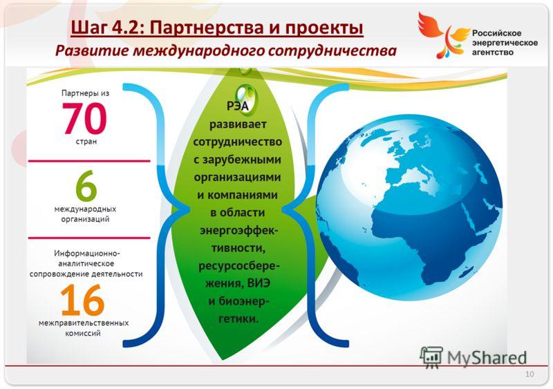Развитие международного сотрудничества 10 Шаг 4.2: Партнерства и проекты