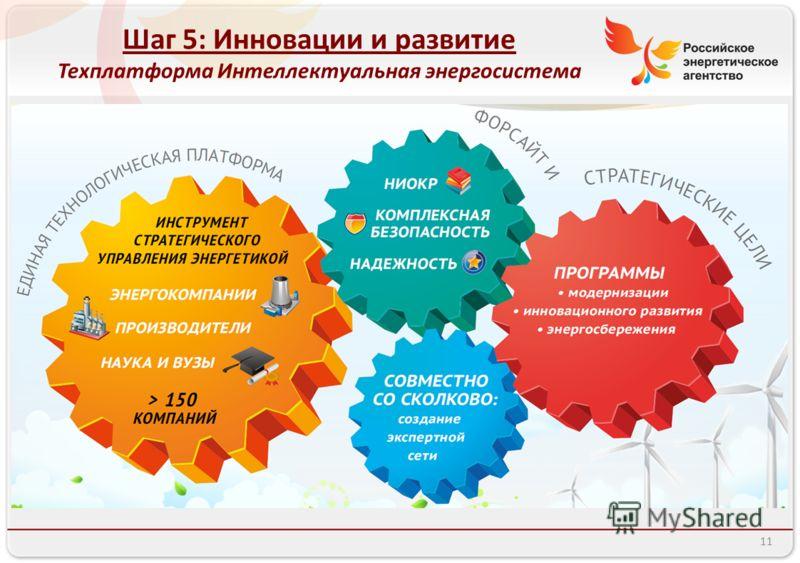 11 Шаг 5: Инновации и развитие Техплатформа Интеллектуальная энергосистема