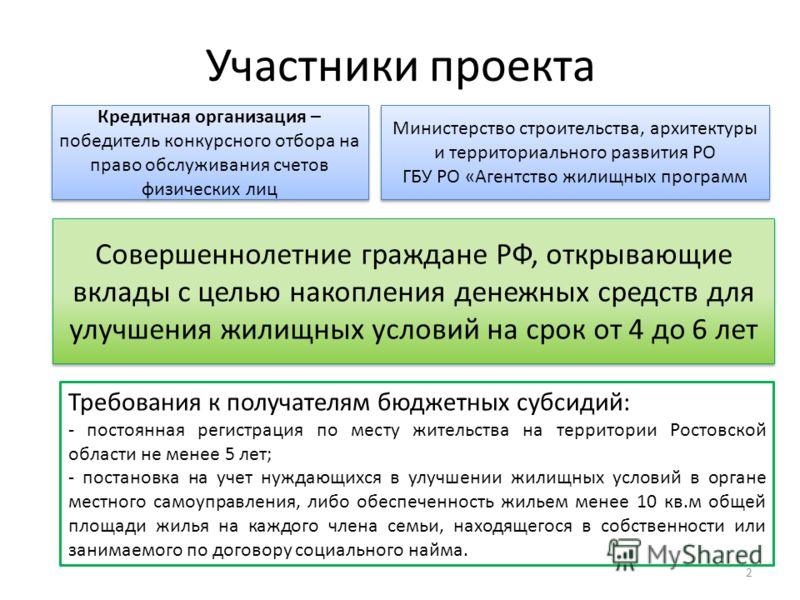 Участники проекта Совершеннолетние граждане РФ, открывающие вклады с целью накопления денежных средств для улучшения жилищных условий на срок от 4 до 6 лет Кредитная организация – победитель конкурсного отбора на право обслуживания счетов физических
