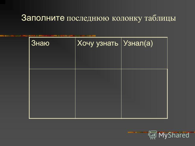 Заполните последнюю колонку таблицы ЗнаюХочу узнатьУзнал(а)