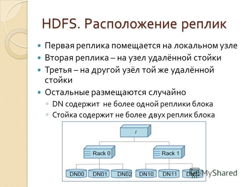 HDFS. Расположение реплик Первая реплика помещается на локальном узле Вторая реплика – на узел удалённой стойки Третья – на другой узёл той же удалённой стойки Остальные размещаются случайно DN содержит не более одной реплики блока Стойка содержит не