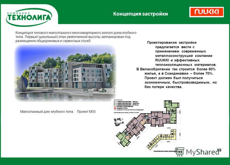 Концепция застройки 1919 Проектирование застройки предлагается вести с применением современных металлоконструкций компании RUUKKI и эффективных теплоизоляционных материалов. В Великобритании так строится более 60% жилья, а в Скандинавии – более 70%.