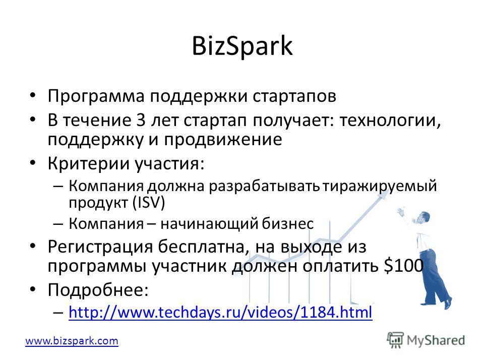 BizSpark Программа поддержки стартапов В течение 3 лет стартап получает: технологии, поддержку и продвижение Критерии участия: – Компания должна разрабатывать тиражируемый продукт (ISV) – Компания – начинающий бизнес Регистрация бесплатна, на выходе